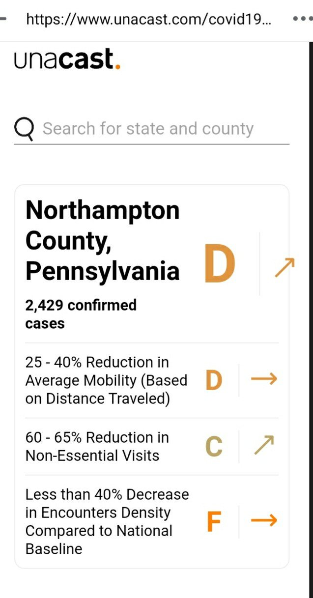 Northampton County Social Distancing Grade